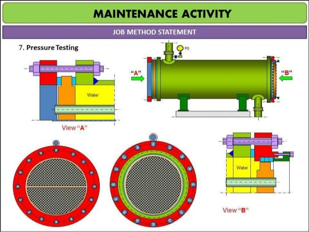 Hydrotest Procedure For Process Piping Piping And Vessels