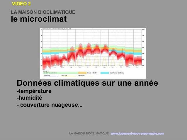 Maison bioclimatique analyse site for Maison bioclimatique