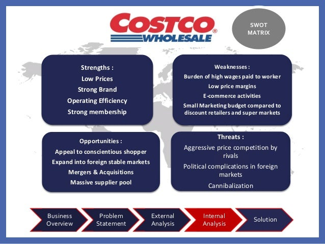 the biggest threats and the business strategy of costco Digitization is changing the way consumers shop, presenting a particularly large threat to costco, the world's second largest retailer to have costco most effectively harness the power of digitalization, i would advise they target their digital strategies on the part of their business where they are most.