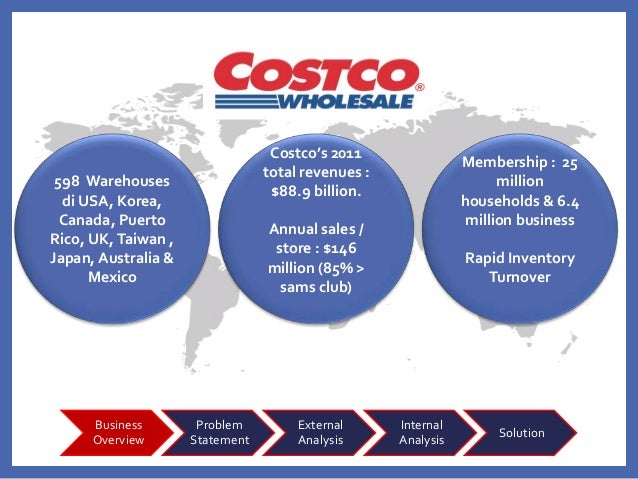 costco wholesale in 2008 case study swot analysis