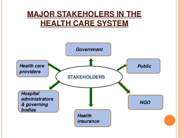 medical management committees within an health care organization The administration and organization of health care systems this phase focused on a primary care management even within the same primary care.