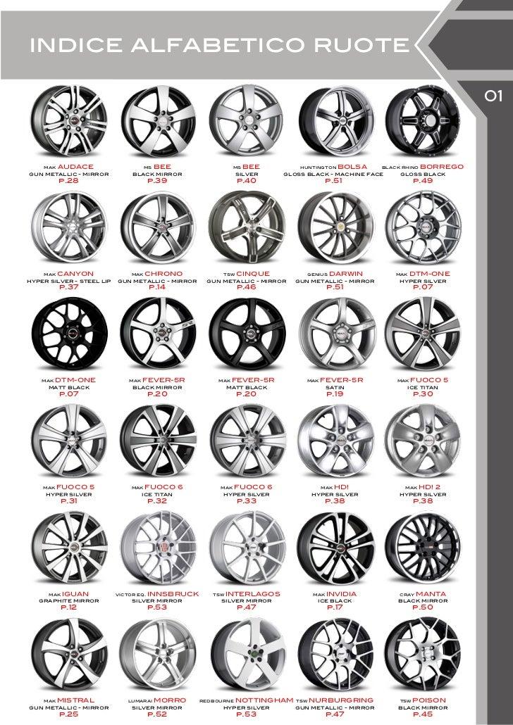 indice alfabetico ruote                                                                                                   ...