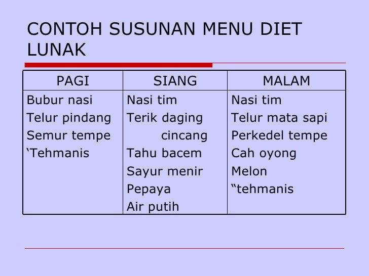 Makanan Sehat untuk Diet Kolesterol