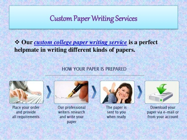 buy a research paper online cheap
