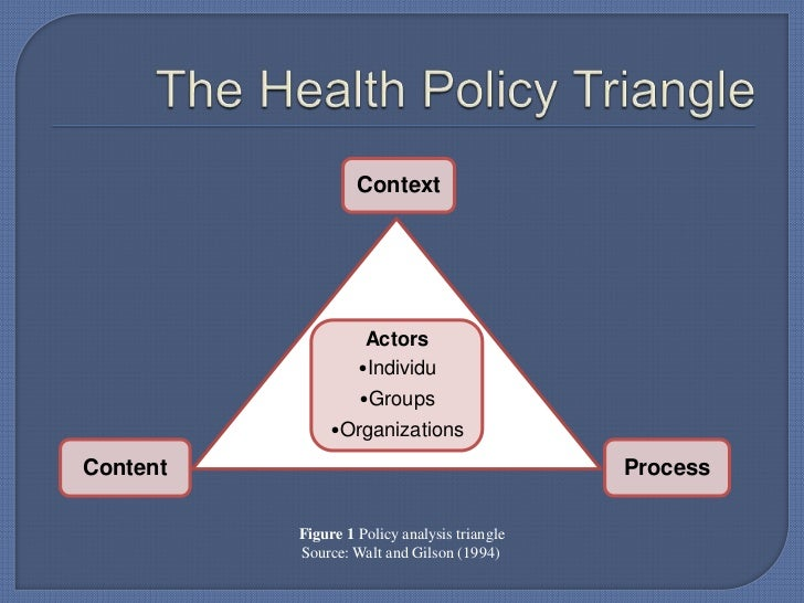 6142 health policy values 1 Policy analysis is not an easy task its scope is broad and can include both the analysis of policy process and the analysis of policy content this paper is concerned with the analysis of policy content and offers some practical guidance regarding how to analyse health policy and link it to health.