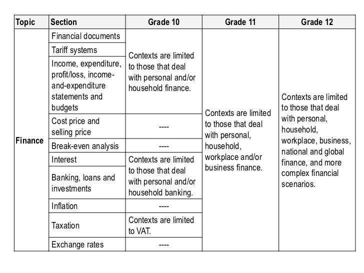 grade 10 physics exam papers and memos