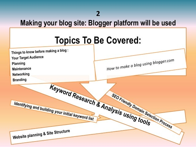 2 Making your blog site: Blogger platform will be used Topics To Be Covered: