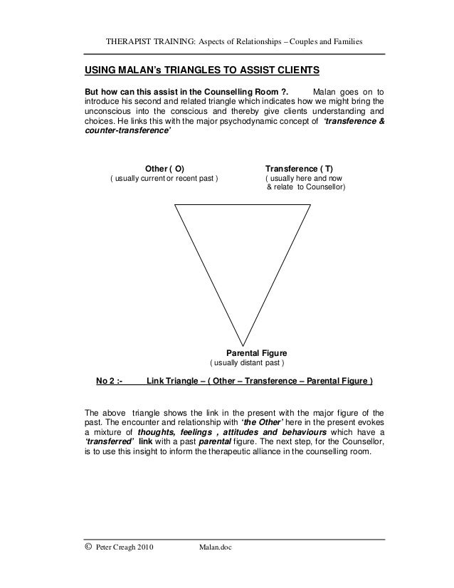 relationship of stress and conflict in relation to individual motivations Start studying exam 2 practice questions learn in relation to the subjective a representation of how an individual perceives the interrelationships.