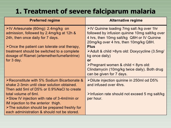 the characteristics and treatment of the malaria disease Malaria by fatou jagne disease etiology: malaria, an infectious disease caused by a parasite called plasmodium, which infects red blood cells and is normally spread through four plasmodium parasites, are known to infect humans.