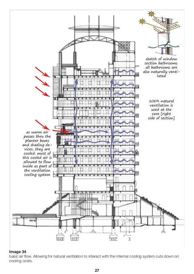 cooling tower diagram with Menara Mesiniaga Building Science Report on Dodge Intrepid 2000 Dodge Intrepid Replace Mode Door Actuator together with Index further 3t5ot 2002 Ford Taurus Freon Where Ac Low Pressure Port Located furthermore Flow Sheet in addition Menara Mesiniaga Building Science Report.