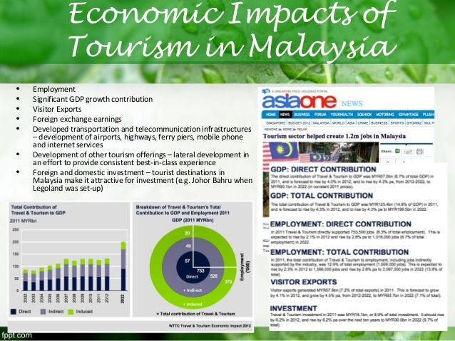 the impacts of tourism sector on the malaysian economy Output and income impact of other productive sectors of the economy through   contribution to malaysian economy by conducting an economic impact analysis.