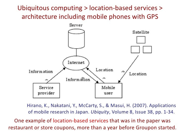 Ubiquitous Computing Architecture Ubiquitous Computing