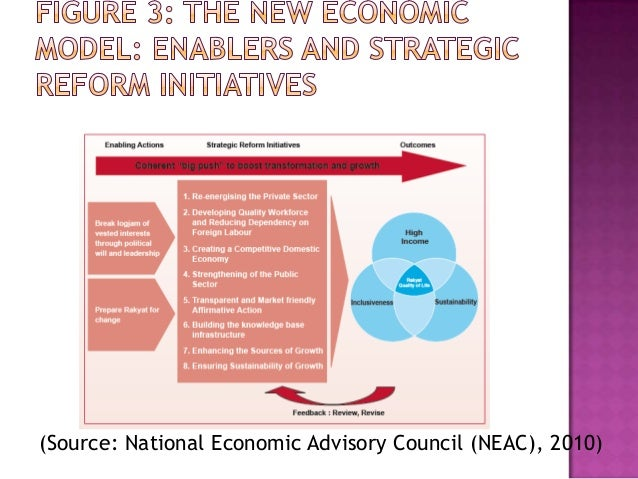 What is new in Malaysia's New Economic Model?