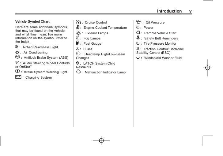 2011 chevrolet malibu owners manual