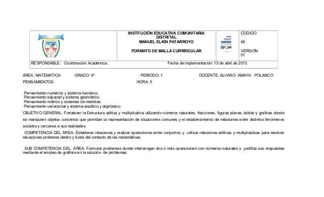 INSTITUCIÓN EDUCATIVA COMUNITARIA DISTRITAL MANUEL ELKIN PATARROYO  CODIGO  FORMATO DE MALLA CURRRICULAR  VERSIÓN 01  RESP...