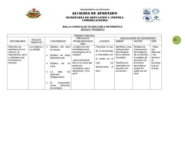 MALLA CURRICULAR TECNOLOGÍA E INFORMÁTICA                                                                    GRADO PRIMERO...