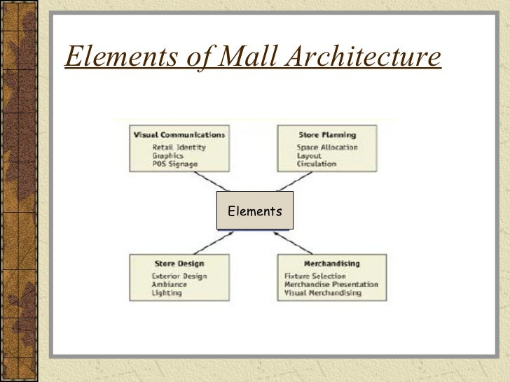 Shopping mall architecture thesis