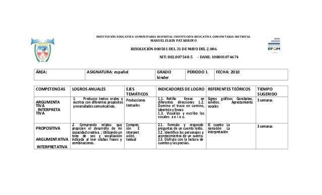 Mallas de  humanidades de 0º  a   11º...2013 2014