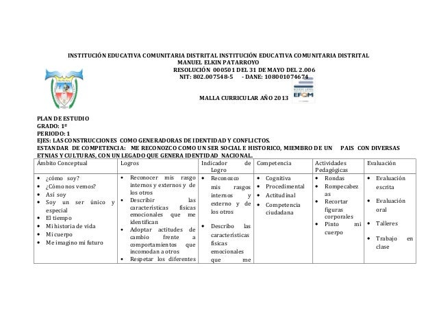 Mallas  oficiales  de sociales 1º  a 11º..2013..1