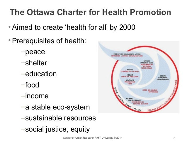 Health promotion based on the five action areas of the Ottawa ...
