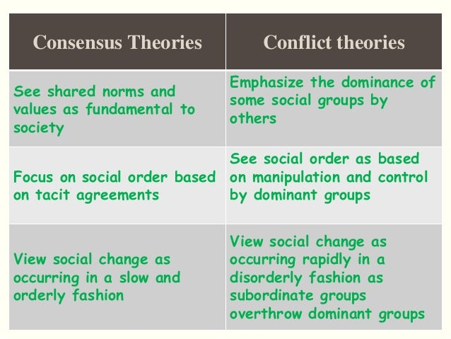 conflict theory social change Pitirim sorokin's belief that societies have a natural tendency toward social change is called a the conflict theory of social change b the principle of immanent change c the equilibrium theory of social change d the evolutionary theory of social change.