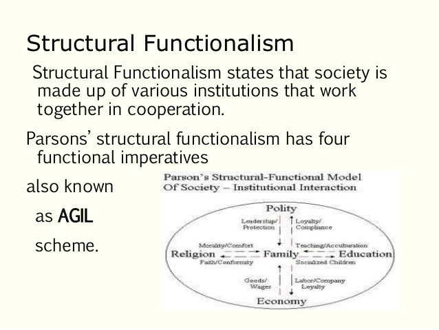 the concept of structural functionalism in talcott parsons grand theory