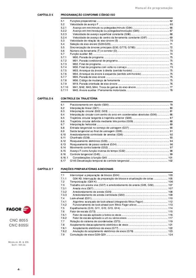 Manual De programação cnc da Fagor