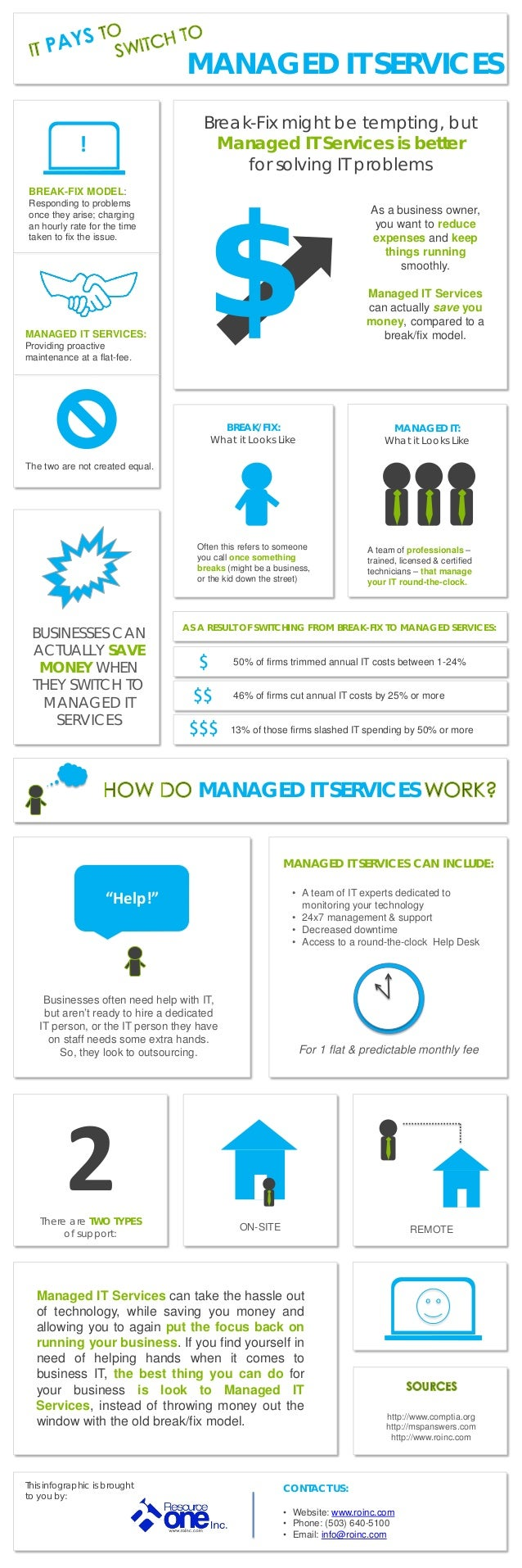 MANAGED IT SERVICES BREAK-FIX MODEL: Responding to problems once they arise; charging an hourly rate for the time taken to...
