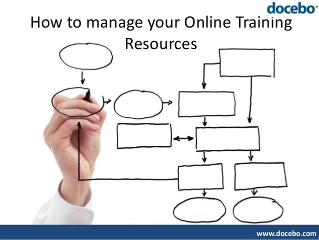 Manage learning materials on your online training project
