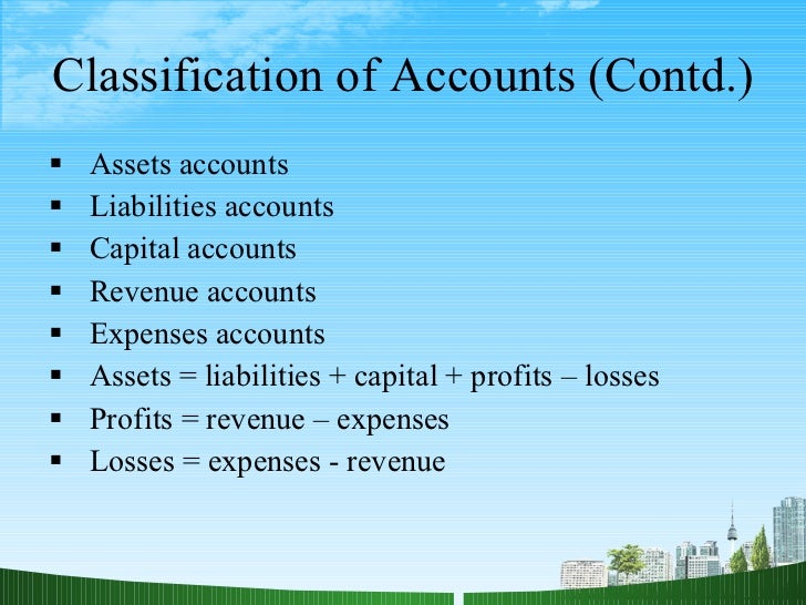 Accounting term project. classifying assets?