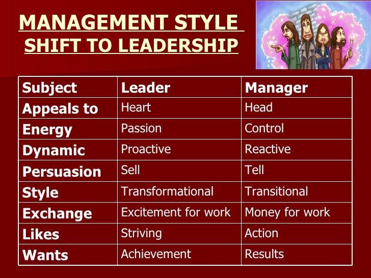 managing styles
