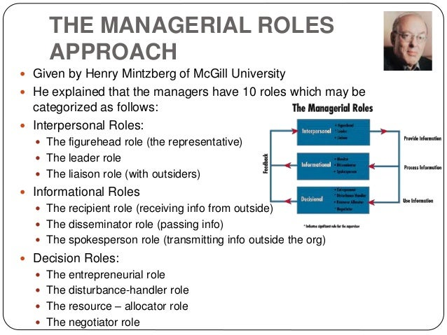 mintzberg 10 managerial roles and examples During early part of the twentieth century, henri fayol french industrialist proposed that all managers perform five management activities that are: plan.