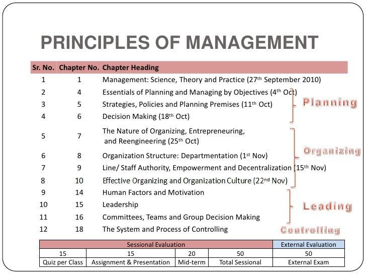 Management chap 8