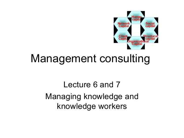 Management consulting Lecture 6 and 7 Managing knowledge and knowledge workers Human capital Social capital Structural cap...