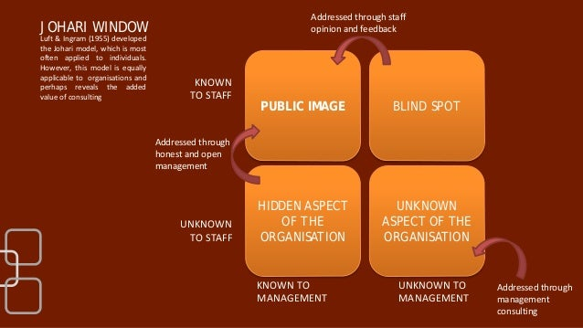 Management consulting 101 part 1 for Design and consultancy