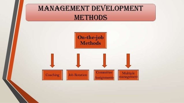 training and development methods Strategic hr inc delivers supervisor training and development programs for both new and experienced managers and supervisors to provide them with the education and resources they need to be effective people leaders.
