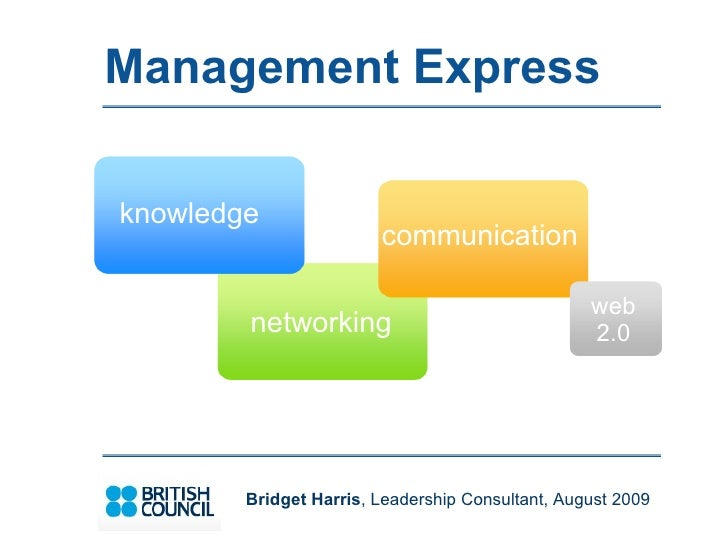 knowledge communication networking Management Express Bridget Harris , Leadership Consultant, August 2009 web 2.0