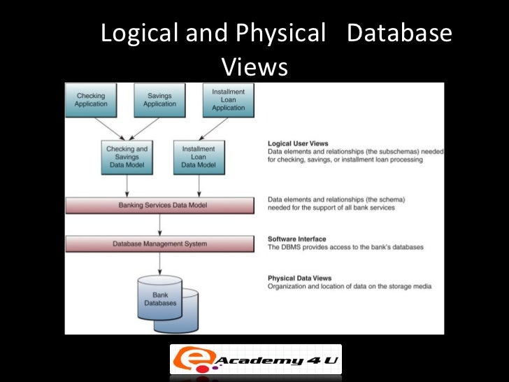 dbms access versus excel Microsoft access vs excel access database vs excel one of the most common things we see is the use of microsoft excel as a database while excel is a very powerful tool, is it not meant to be used as a database.