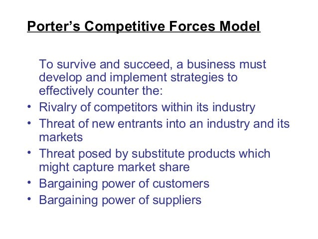 How to Perform An Industry Analysis Using Porter's Five Forces