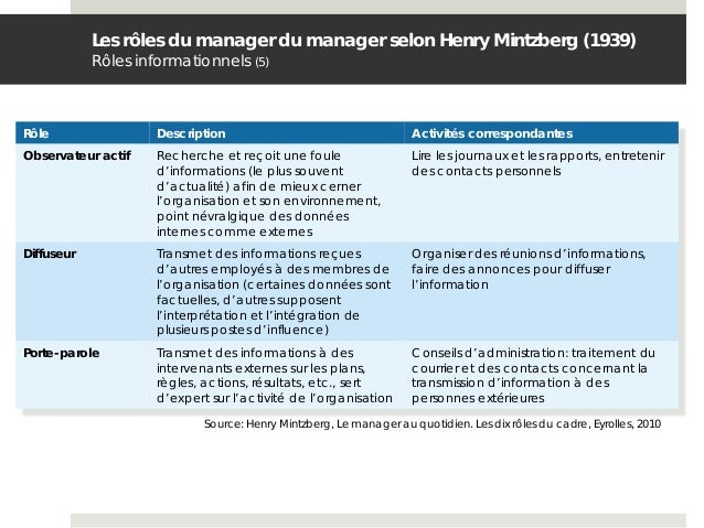 henri fayol and henry mintzberg 1-16 of 20 results for fayol henri management did you mean: fatal henry management showing most relevant results see all results for fayol henri management.