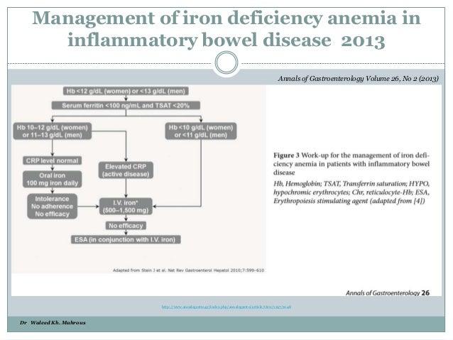 Management of iron deficiency anemia ininflammatory bowel disease 2013Dr Waleed Kh. MahrousDr Waleed Kh. Mahroushttp://www...