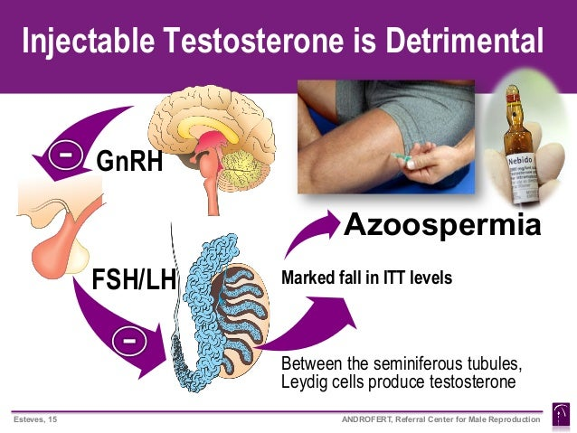Viagra For Low Testerone Level