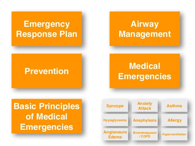 Emergency Plan For Dental Office Small Business Disaster Recovery