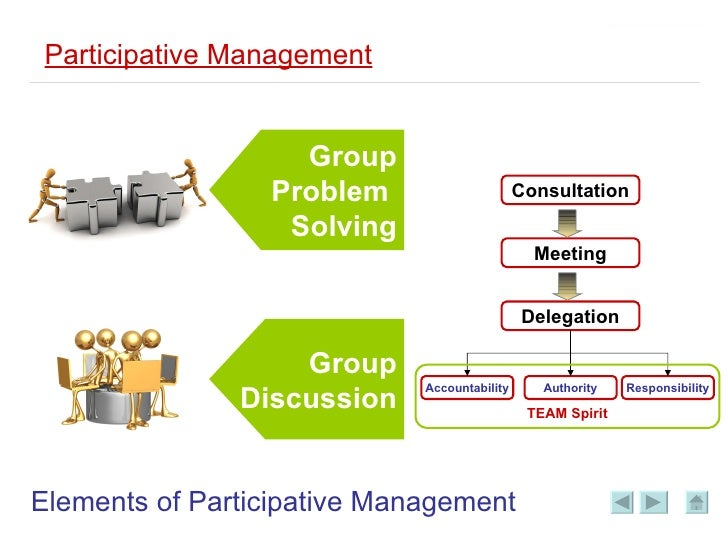 participative management 2 essay The first article on alvis corporation explores the challenges faced by kathy mccarthy, the manager of the production department kathy believes that by encouraging participative management in her department, there would be an increase in productivity from the workers the two challenges facing the.