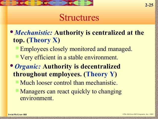 mb0038 management process and organiz For more free assignments go to smuassignmentscom or go to smuassignmentsnet by :sir  mahaveer singh bhardwaj mb0038: management process and organization behavior.
