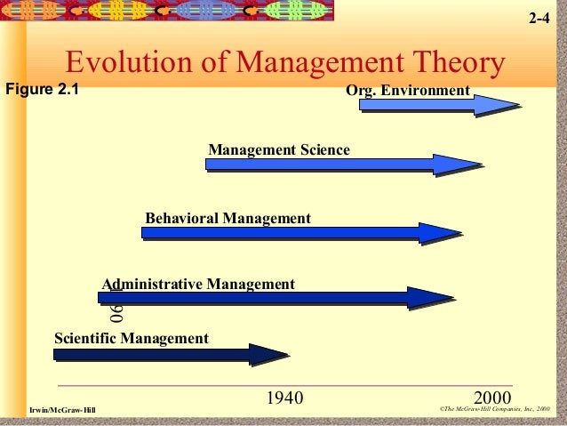 taylors scientific theory The principles of scientific management is a monograph published by frederick winslow taylor this laid out taylor's views on principles of scientific management , or industrial era organization and decision theory.