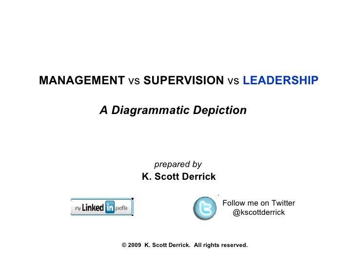 MANAGEMENT  vs  SUPERVISION  vs  LEADERSHIP A Diagrammatic Depiction K. Scott Derrick Follow me on Twitter @kscottderrick ...