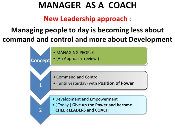 MANAGER  AS A  COACH <br />New Leadership approach :<br />Managing people to day is becoming less about command and contro...