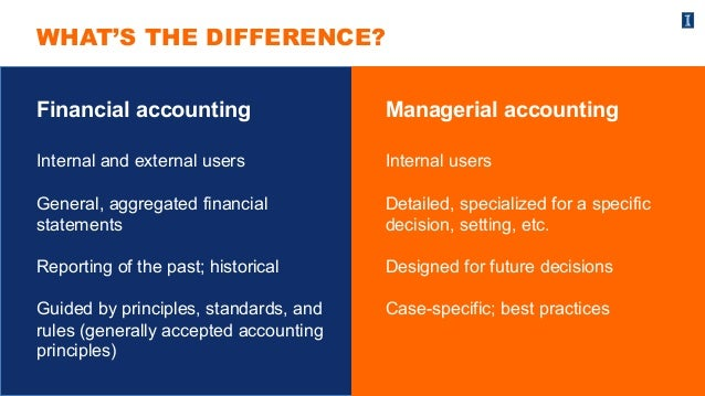 why is it general acceptance of accounting standard is important to the profession The financial accounting standards board (fasb) is the body that   professional accounting associations, and academics  more public hearings  are held, which enable the fasb to modify the exposure draft if they deem it  necessary  the quality of the standards along with their general acceptance  would be sacrificed.