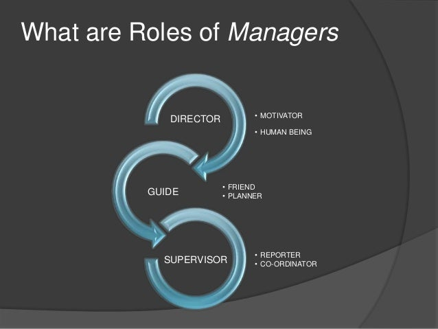 management roles and skills University of dhaka assignment on: function, role and skill of a manager principles of management.